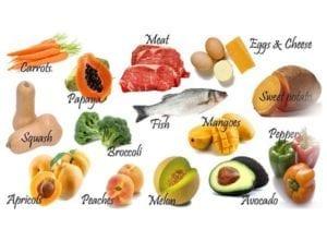 Vitamin B12 се съдържа в месото, рибата ,яйцата, млякото, зърнените храни, черния дроб и в ракообразните