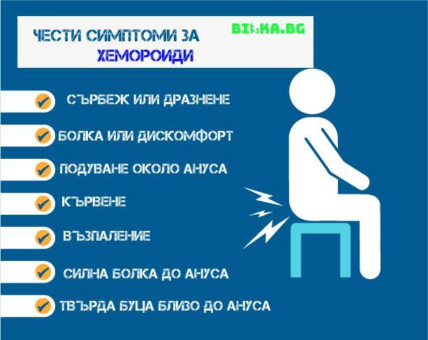 Най-честити-симптоми-хемороиди