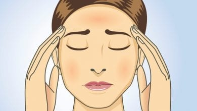 Главоболие на Нервна почва и Стягане в главата