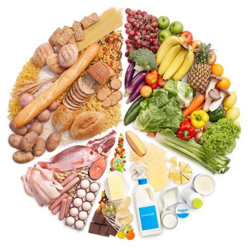 Кои храни са въглехидрати и кои белтъчини